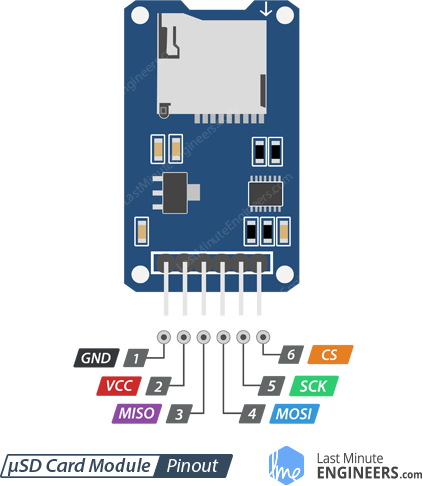 In-Depth Tutorial to Interface Micro SD Card Module with Arduino