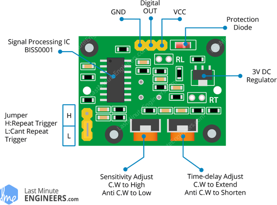 How HC-SR501 PIR Sensor Works & How To Interface It With Arduino