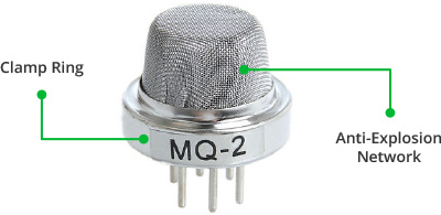 In-Depth: How MQ2 Gas/Smoke Sensor Works? & Interface it with Arduino