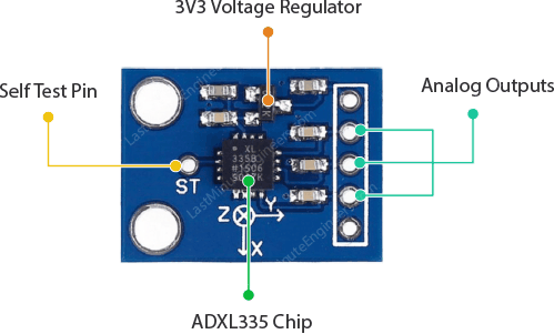 In-Depth: How Accelerometer works? Interface ADXL335 with
