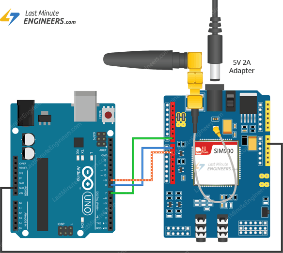 In-Depth: Send Receive SMS & Call with SIM900 GSM Shield & Arduino