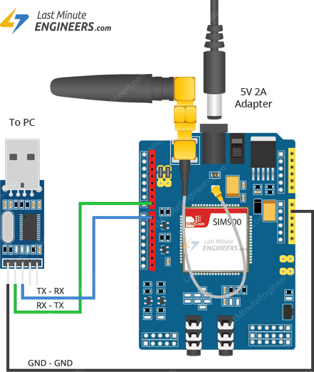 Connecting SIM900 GSM Shield to PC via PL2303 USB to TTL