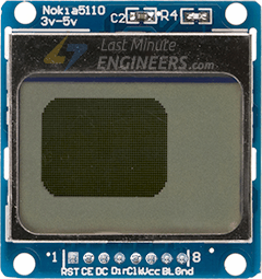 Displaying Filled Rounded Rectangle On Nokia 5110 Display Module