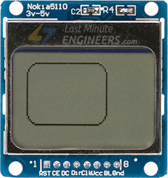 Displaying Rounded Rectangle On Nokia 5110 Display Module