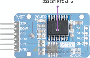 DS3231 RTC Module Chip