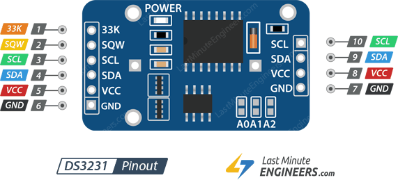 In-Depth: Interface DS3231 Precision RTC Module with Arduino