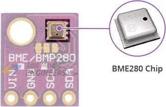 BME280 Chip On The Module