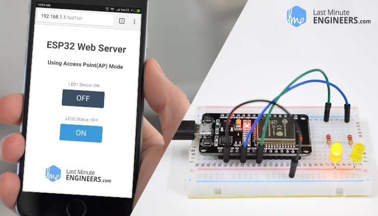 Creating Simple ESP32 Webserver in Arduino IDE using Access Point & Station mode