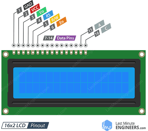 16x2 Character LCD Display Pinout