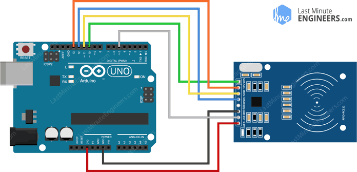 Arduino Wiring Fritzing Connections with RC522 RFID Reader Writer Module