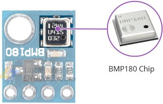 bmp180 chip on the module