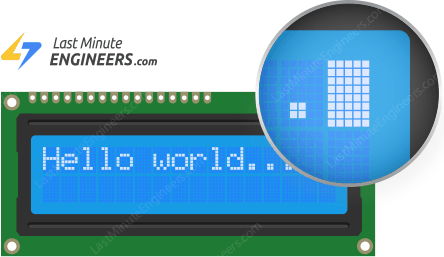 character lcd internal pixel grid structure