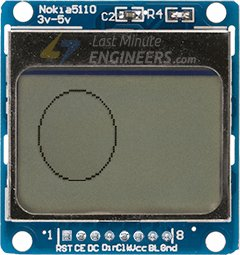 Displaying Circle On Nokia 5110 Display Module