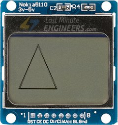 Displaying Triangle On Nokia 5110 Display Module