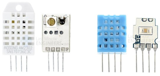 Inside DHT11 DHT22 AM2302 Temperature Humidity Sensor