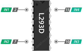 L293D Direction Control Inputs