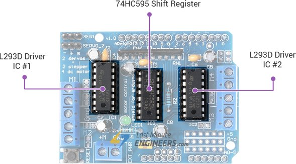 L293D Motor Driver Shield Chipset