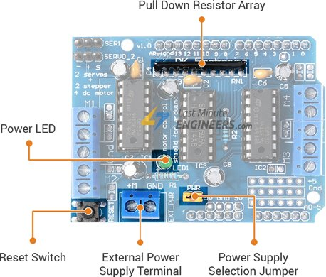 L293D Motor Driver Shield Power Supply Terminals