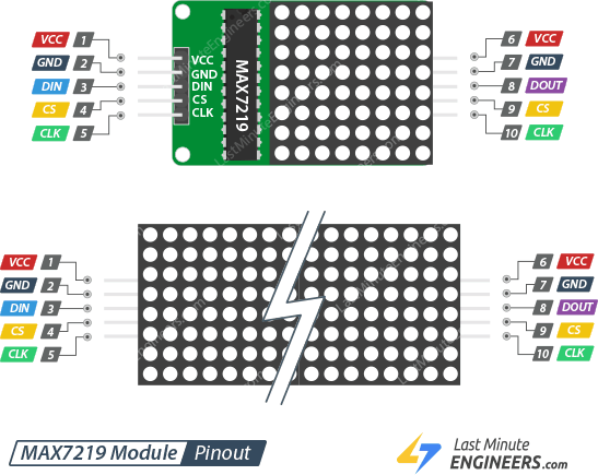 max7219 dot matrix led display module pinout