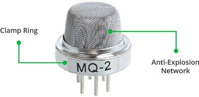 MQ2 Gas Sensor Parts Hardware Overview