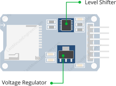 Micro SD TF Card Module module contains level shifter and regulator