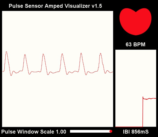 pulse sensor processing visualizer output