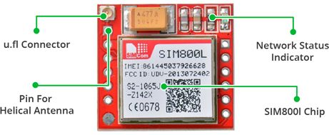 SIM800L Module Hardware Overview - LED Indicator, u.fl Connector, Helical Antenna