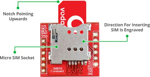 SIM800L Module Hardware Overview - Micro SIM Socket, Direction to Insert SIM
