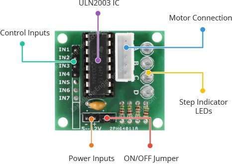 uln2003 stepper motor driver overview