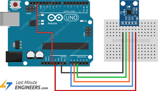In-Depth: How Accelerometer works? Interface ADXL335 with ArduinoLast Minute Engineers