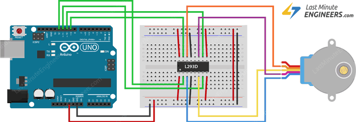 Wiring L293D Motor Driver IC to 28BYJ-48 Stepper Motor & Arduino