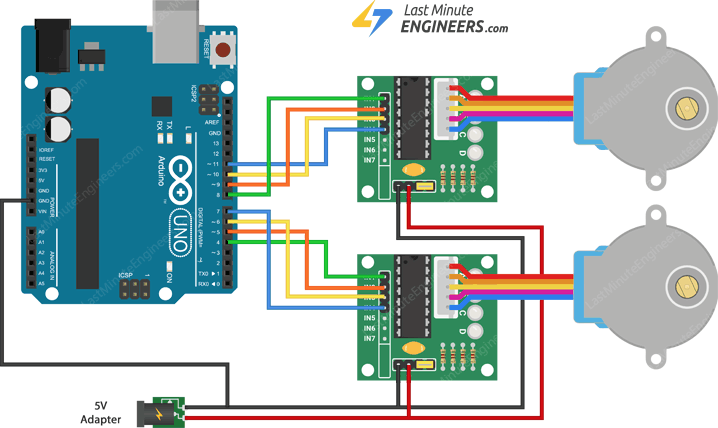 wiring two 28byj48 stepper motors with arduino
