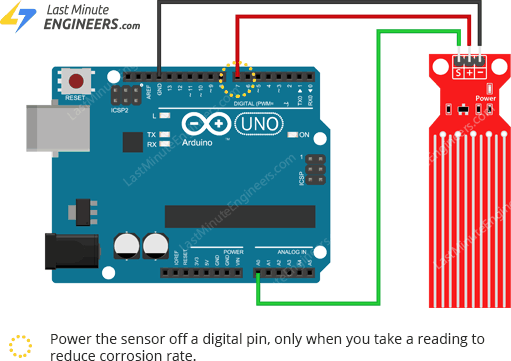 wiring water level sensor with arduino