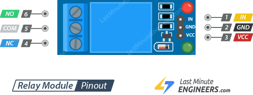 one channel relay module pinout