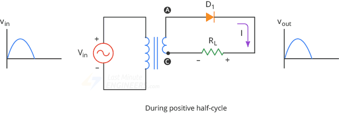 fullwave rectifier during positive half cycle