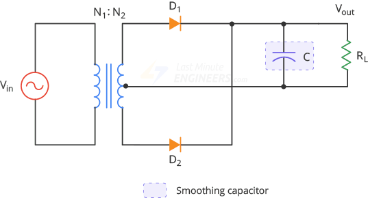 fullwave rectifier with smoothing capacitor